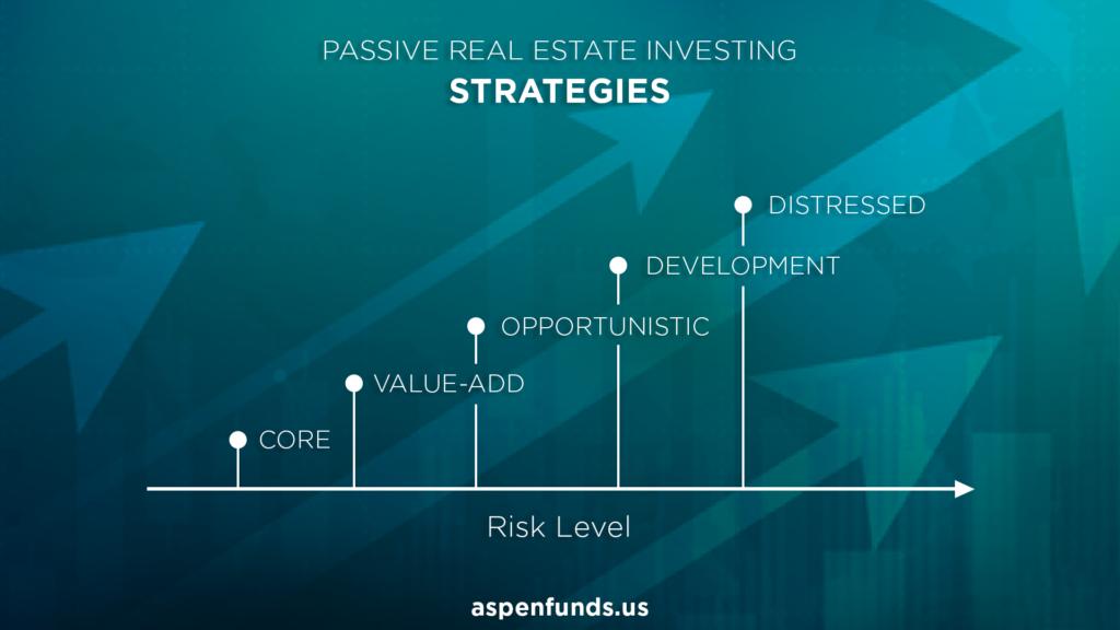 Strategies of passive real estate investing